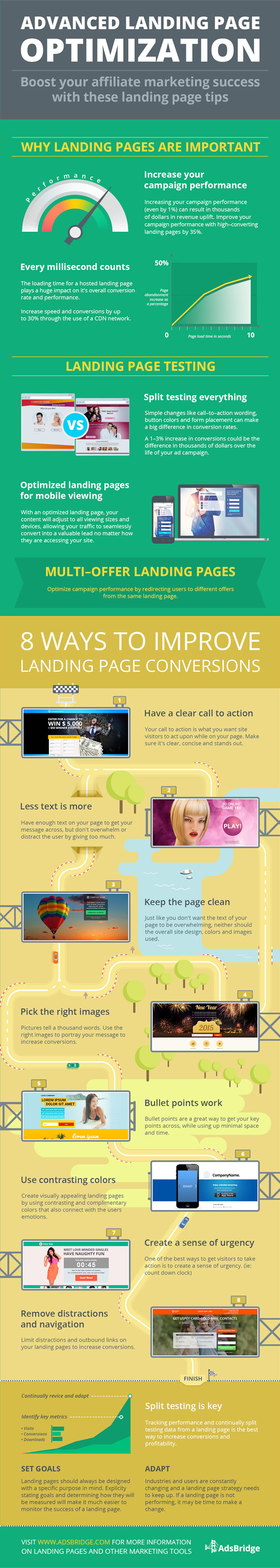 Infographic_Adsbridge