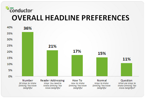 Headline_Preferences